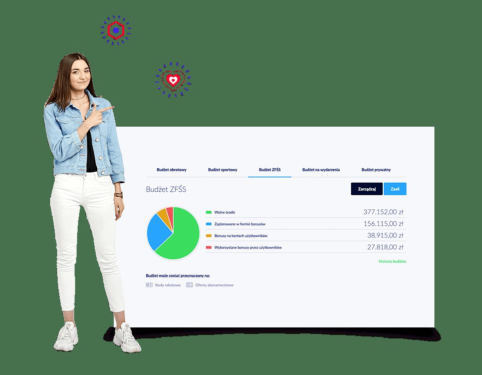 dziewczyna wskazująca na zrzut ekranu z diagramami dotyczącymi budżetu ZFŚS