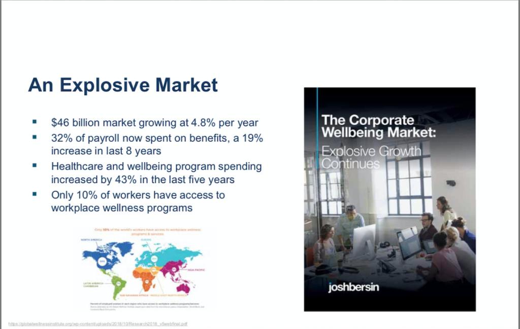 Informacje dotyczące rynku i dobrego samopoczucia