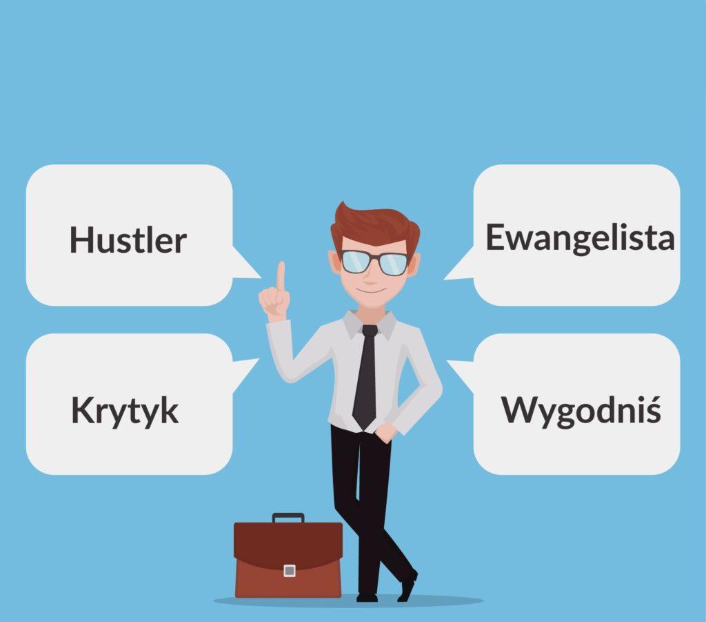 Kultura organizacji: typy pracowników