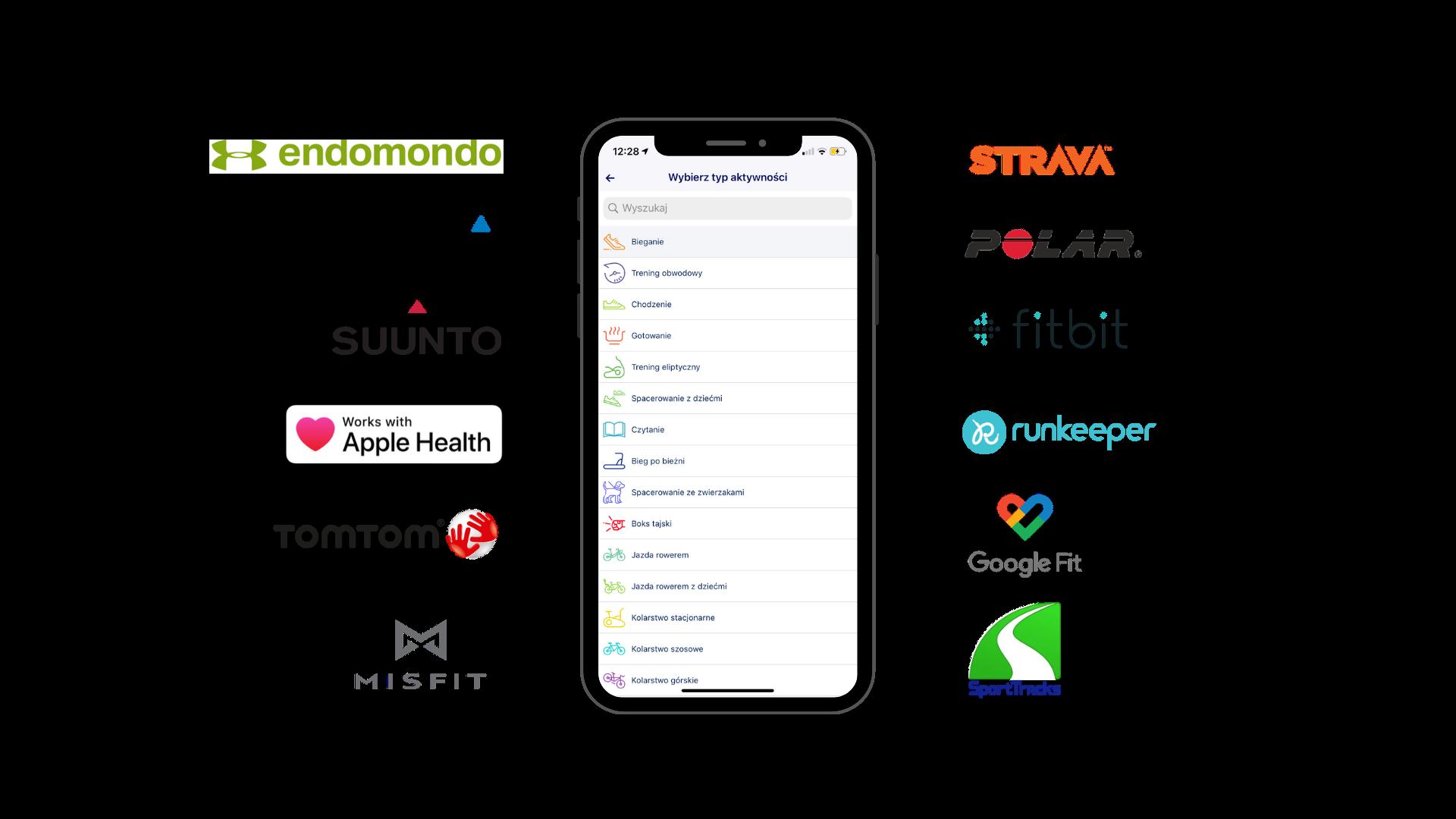 Integracja platformy benefitowej Worksmile z zewnętrznymi aplikacjami