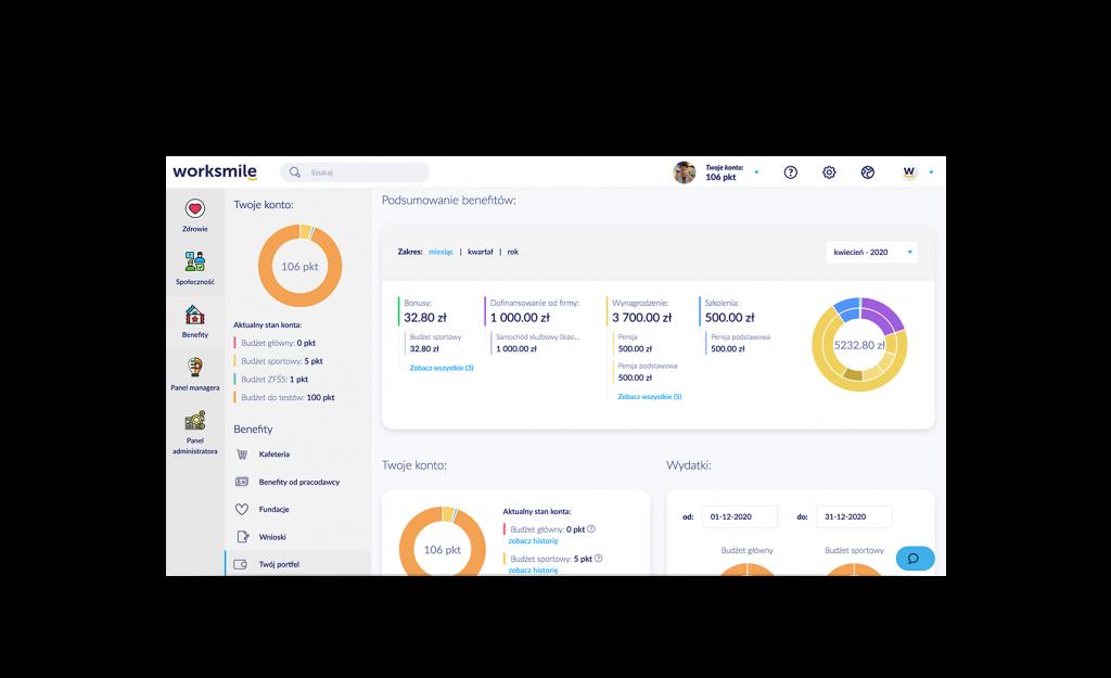 TRS Worksmile - Wszystkie dane na temat benefitów w jednym miejscu