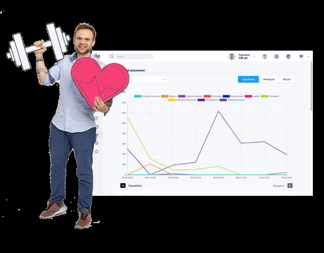 Platforma benefitowa - Statystyki i Wyniki Worksmile - zdrowa rywalizacja wewnątrz firmy